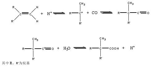 Koch 羰基化反应机理