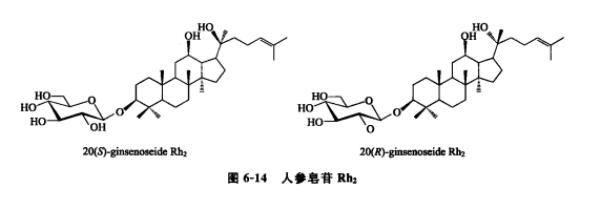 人参皂苷rh2_人参皂苷Rh2的生物活性及其在体内浓度分析