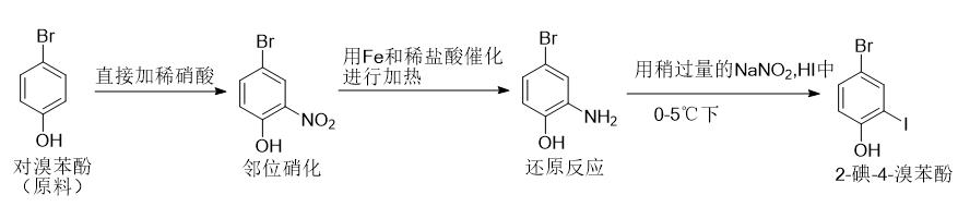 4-溴-2-碘苯酚的合成路线