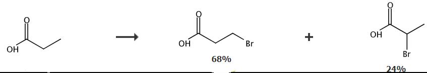 2-溴丙酸的合成路线